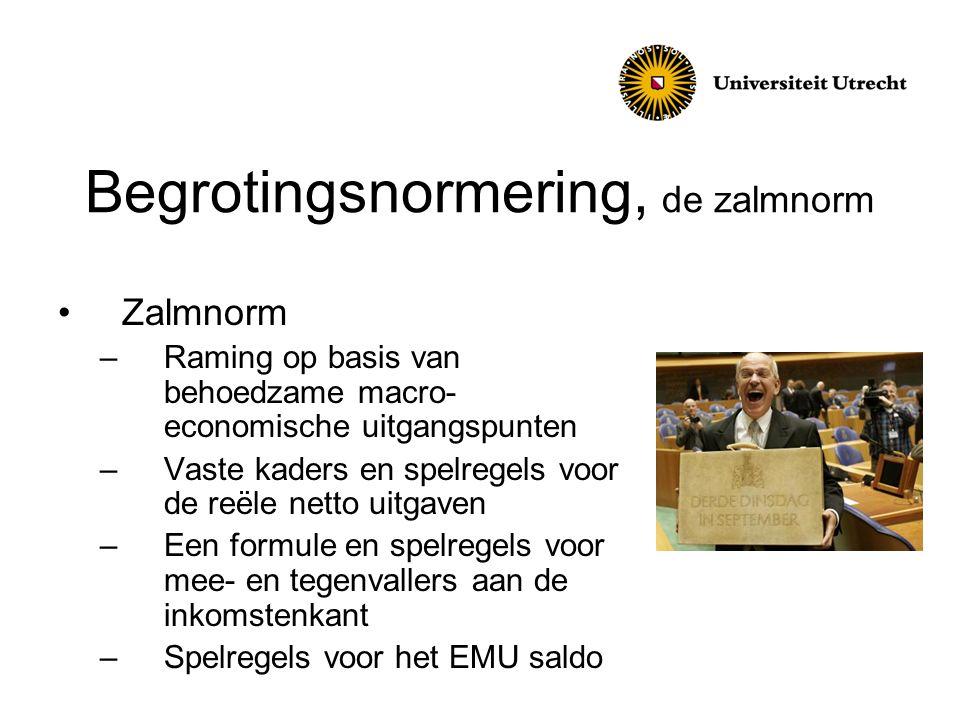Begrotingsnormering, de zalmnorm Zalmnorm –Raming op basis van behoedzame macro- economische uitgangspunten –Vaste kaders en spelregels voor de reële netto uitgaven –Een formule en spelregels voor mee- en tegenvallers aan de inkomstenkant –Spelregels voor het EMU saldo