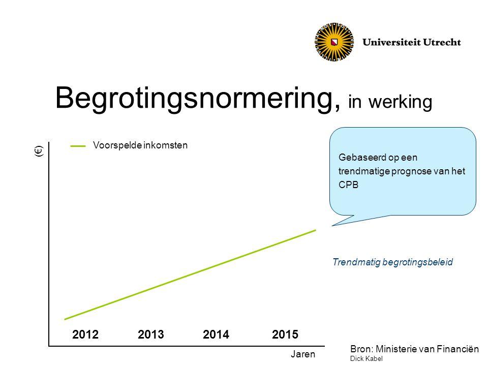 Begrotingsnormering, in werking Voorspelde inkomsten Gebaseerd op een trendmatige prognose van het CPB (€) Jaren 2012201320142015 Trendmatig begrotingsbeleid Bron: Ministerie van Financiën Dick Kabel