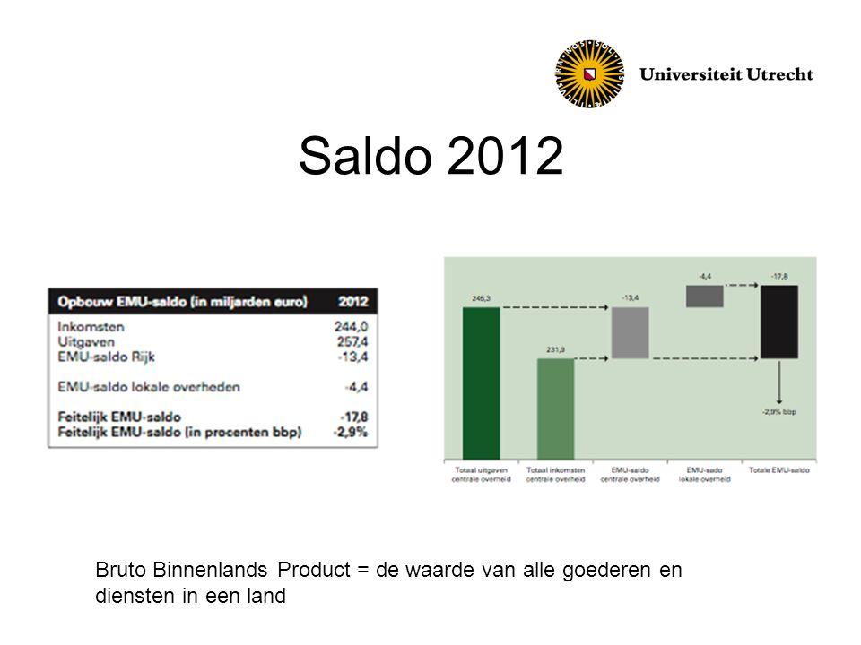 Saldo 2012 Bruto Binnenlands Product = de waarde van alle goederen en diensten in een land
