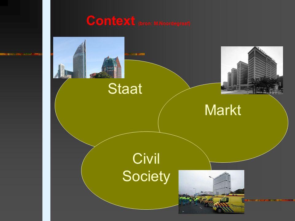 Staat Markt Civil Society Context (bron: M.Noordegraaf)