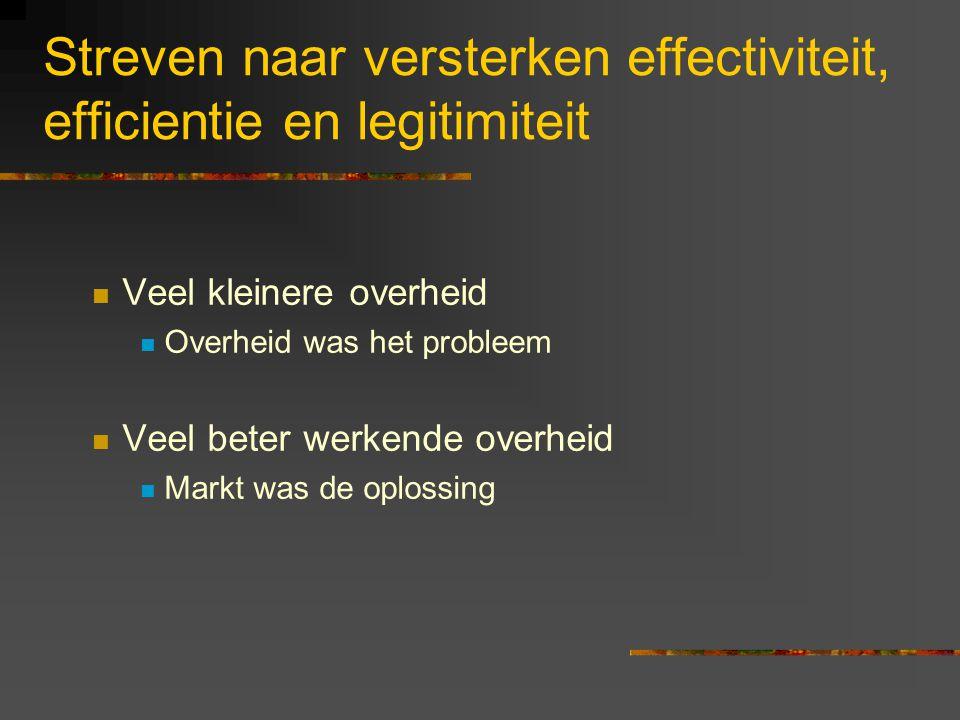 Streven naar versterken effectiviteit, efficientie en legitimiteit Veel kleinere overheid Overheid was het probleem Veel beter werkende overheid Markt