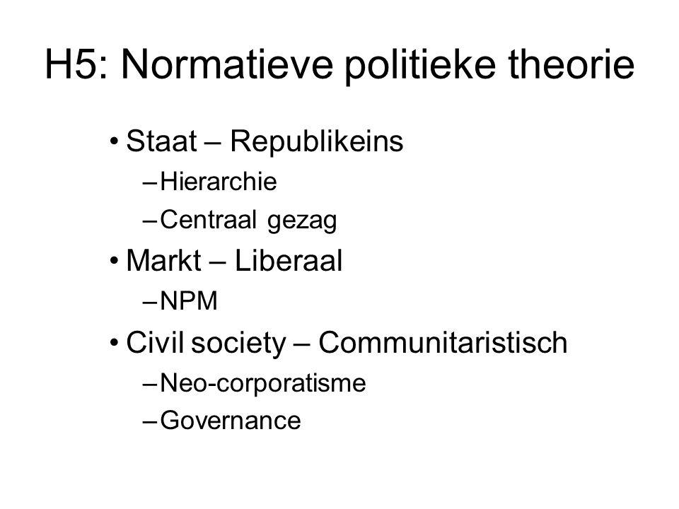 H5: Normatieve politieke theorie Staat – Republikeins –Hierarchie –Centraal gezag Markt – Liberaal –NPM Civil society – Communitaristisch –Neo-corporatisme –Governance