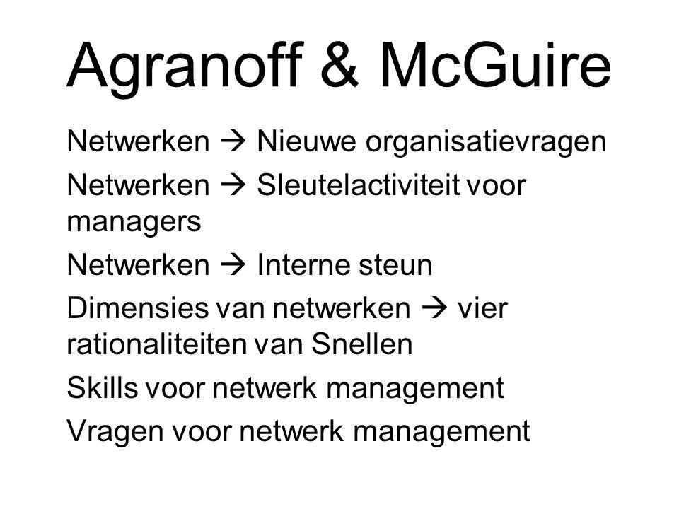 Agranoff & McGuire Netwerken  Nieuwe organisatievragen Netwerken  Sleutelactiviteit voor managers Netwerken  Interne steun Dimensies van netwerken  vier rationaliteiten van Snellen Skills voor netwerk management Vragen voor netwerk management