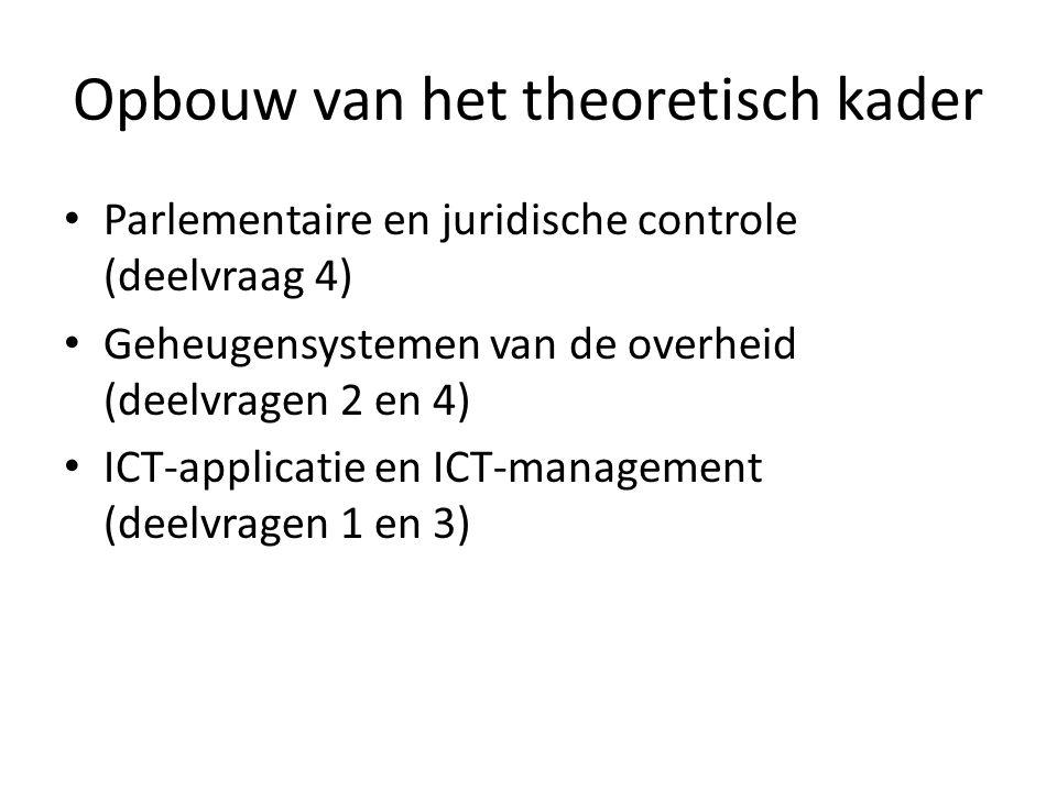 Opbouw van het theoretisch kader Parlementaire en juridische controle (deelvraag 4) Geheugensystemen van de overheid (deelvragen 2 en 4) ICT-applicatie en ICT-management (deelvragen 1 en 3)