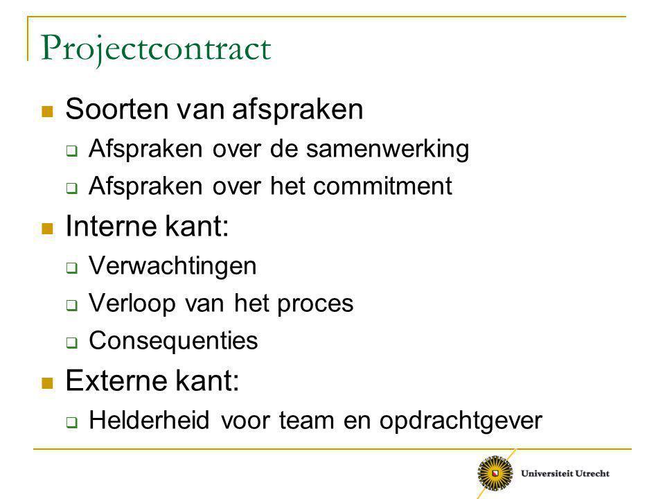 Projectcontract Soorten van afspraken  Afspraken over de samenwerking  Afspraken over het commitment Interne kant:  Verwachtingen  Verloop van het proces  Consequenties Externe kant:  Helderheid voor team en opdrachtgever