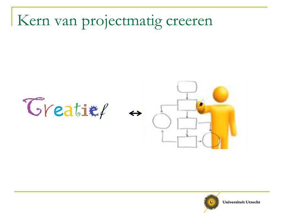 Kern van projectmatig creeren