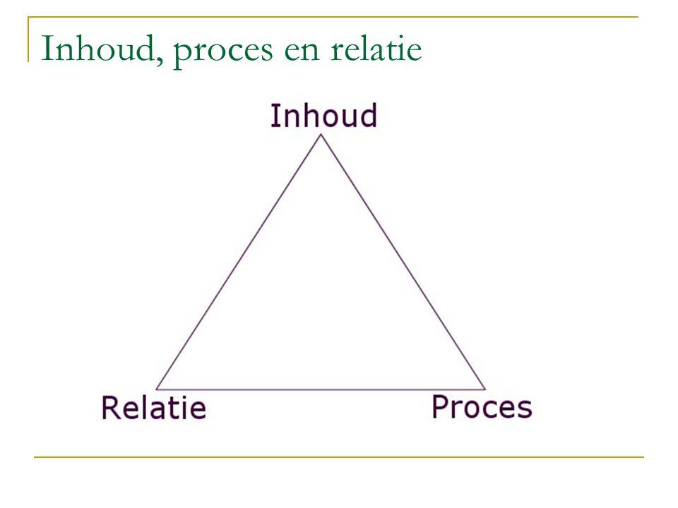 Inhoud, proces en relatie