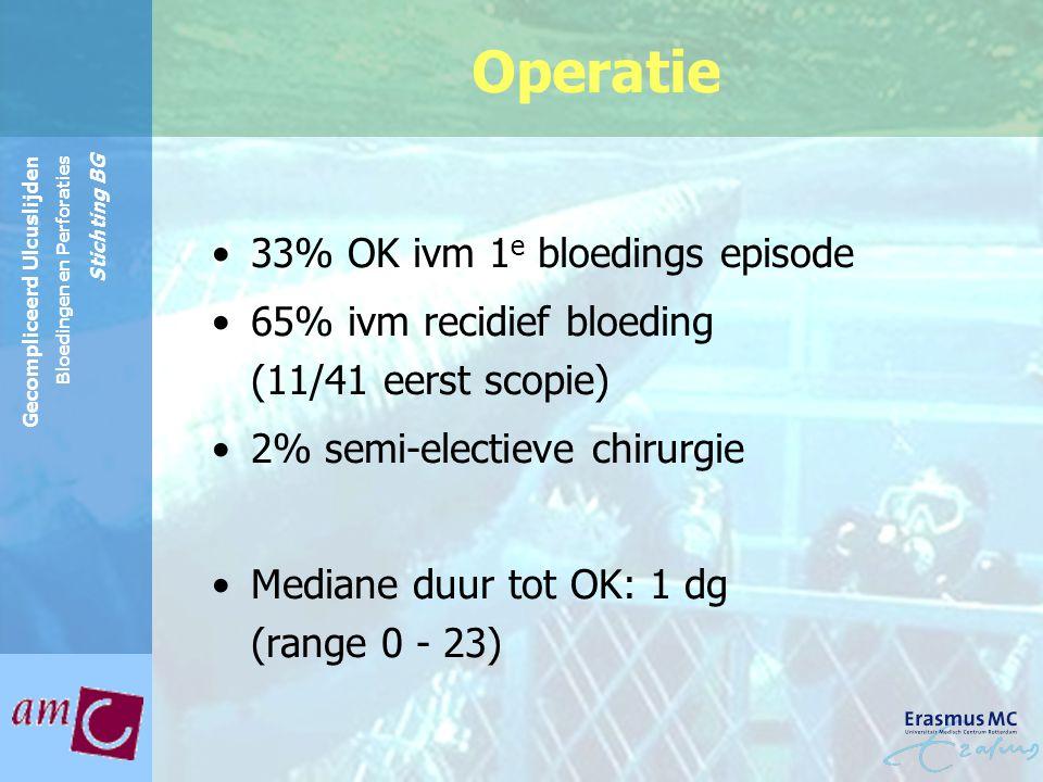 Reinier de Graaf Groep Gecompliceerd Ulcuslijden Bloedingen en Perforaties Stichting BG Operatie 33% OK ivm 1 e bloedings episode 65% ivm recidief blo