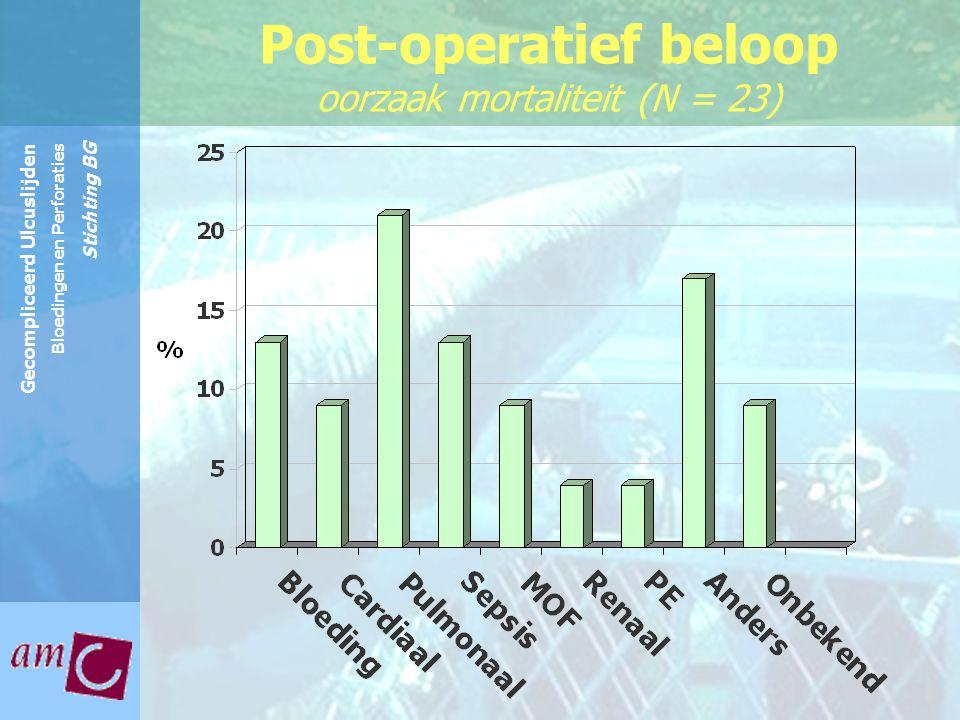 Reinier de Graaf Groep Gecompliceerd Ulcuslijden Bloedingen en Perforaties Stichting BG Post-operatief beloop oorzaak mortaliteit (N = 23)