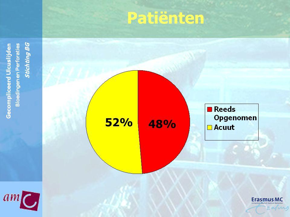 Reinier de Graaf Groep Gecompliceerd Ulcuslijden Bloedingen en Perforaties Stichting BG Patiënten 52% 48%