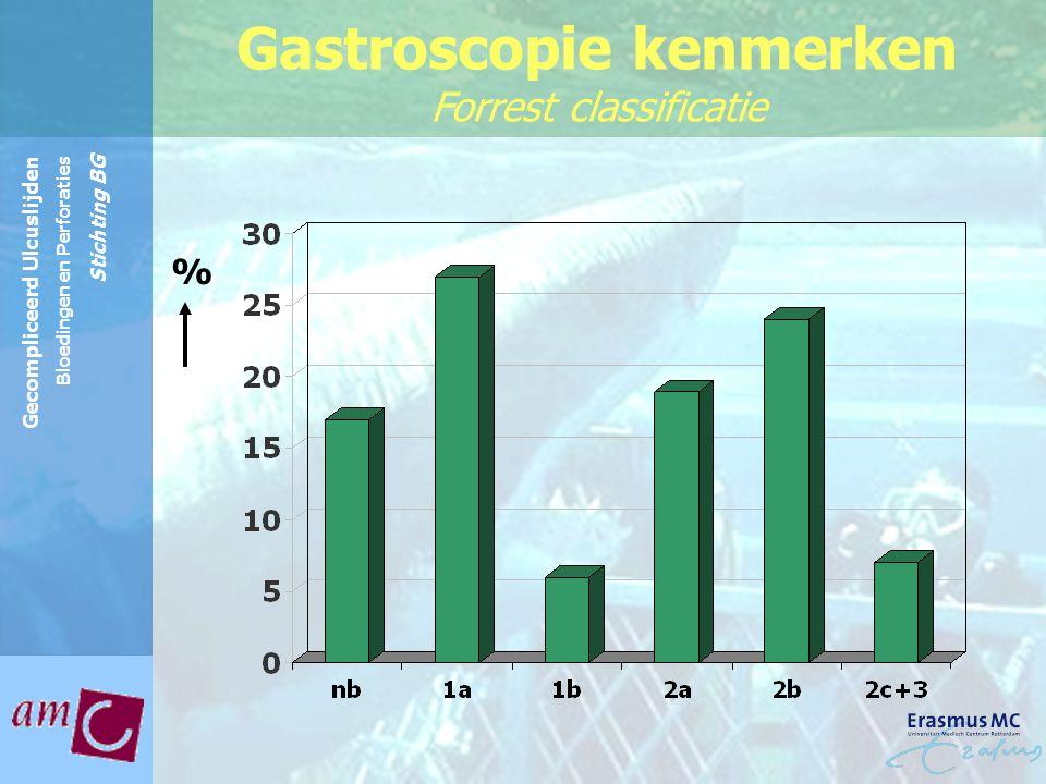Reinier de Graaf Groep Gecompliceerd Ulcuslijden Bloedingen en Perforaties Stichting BG Gastroscopie kenmerken Forrest classificatie %