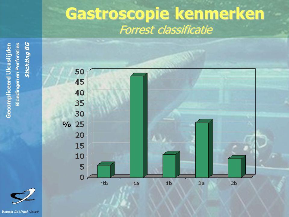 Gecompliceerd Ulcuslijden Bloedingen en Perforaties Stichting BG Reinier de Graaf Groep Gastroscopie kenmerken Forrest classificatie