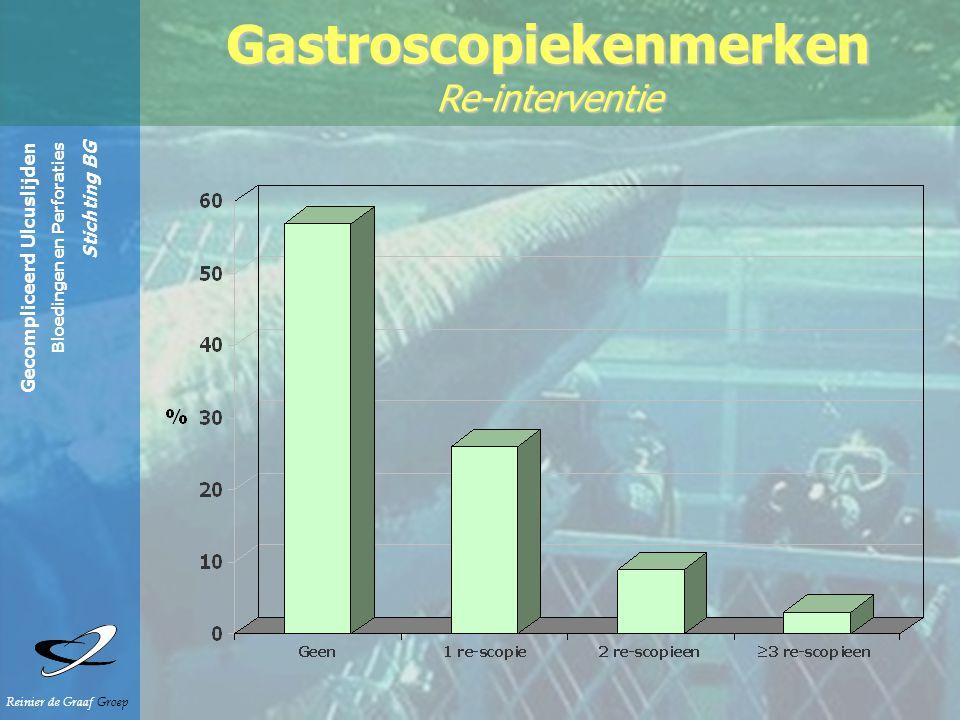Gecompliceerd Ulcuslijden Bloedingen en Perforaties Stichting BG Reinier de Graaf Groep Gastroscopiekenmerken Re-interventie
