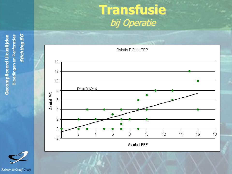 Gecompliceerd Ulcuslijden Bloedingen en Perforaties Stichting BG Reinier de Graaf Groep Transfusie bij Operatie