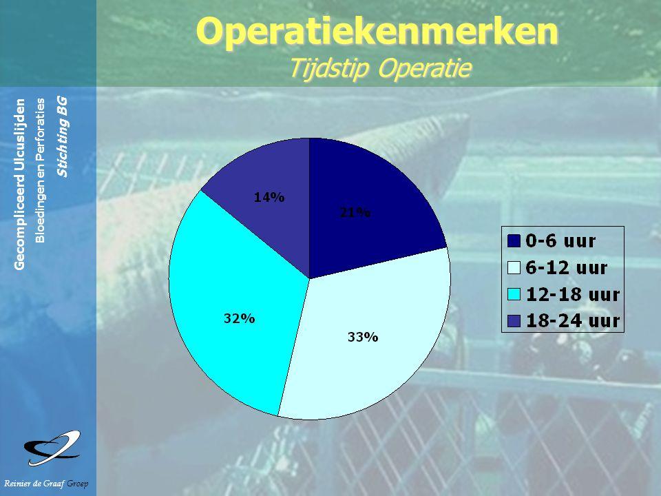 Gecompliceerd Ulcuslijden Bloedingen en Perforaties Stichting BG Reinier de Graaf Groep Operatiekenmerken Tijdstip Operatie