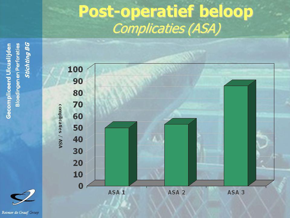 Gecompliceerd Ulcuslijden Bloedingen en Perforaties Stichting BG Reinier de Graaf Groep Post-operatief beloop Complicaties (ASA)