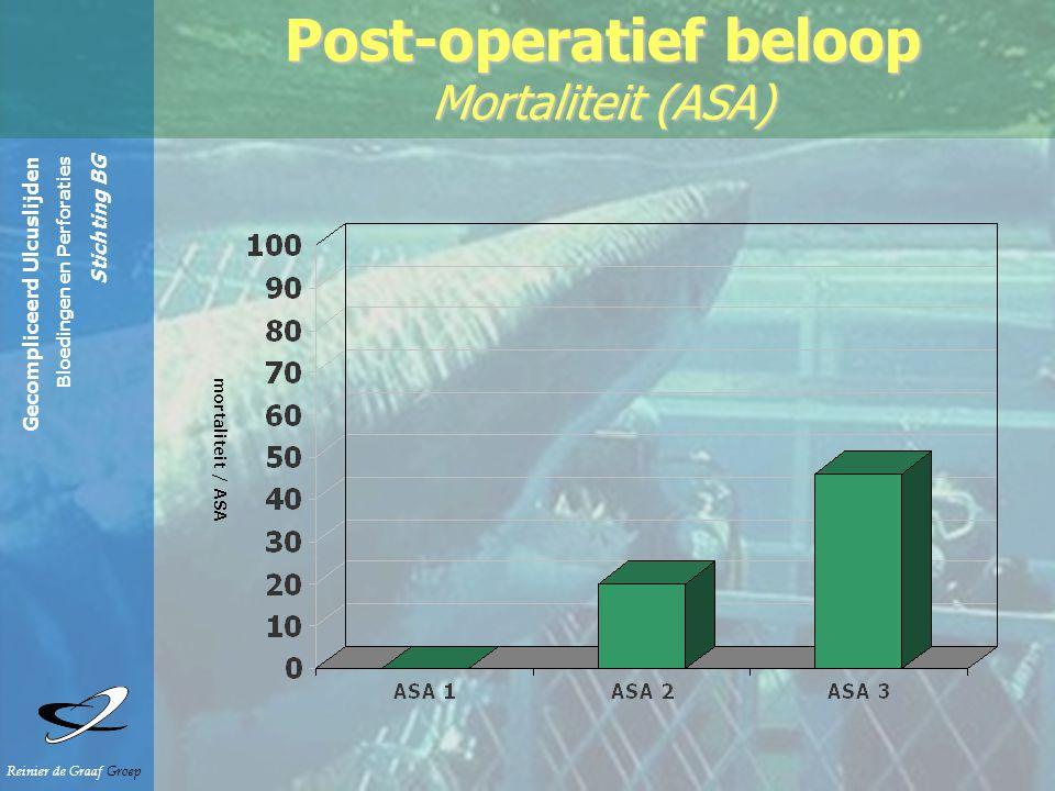 Gecompliceerd Ulcuslijden Bloedingen en Perforaties Stichting BG Reinier de Graaf Groep Post-operatief beloop Mortaliteit (ASA)
