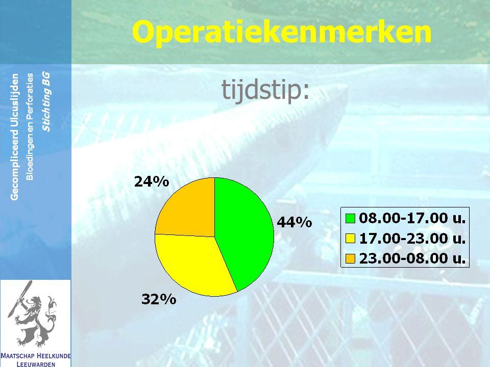 Reinier de Graaf Groep Gecompliceerd Ulcuslijden Bloedingen en Perforaties Stichting BG Operatiekenmerken tijdstip: