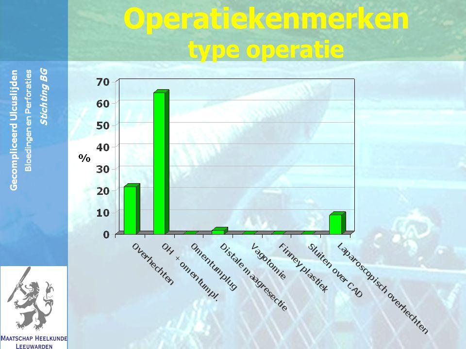 Reinier de Graaf Groep Gecompliceerd Ulcuslijden Bloedingen en Perforaties Stichting BG Operatiekenmerken type operatie