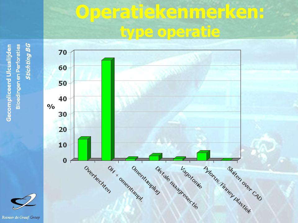 Reinier de Graaf Groep Gecompliceerd Ulcuslijden Bloedingen en Perforaties Stichting BG Operatiekenmerken: type operatie