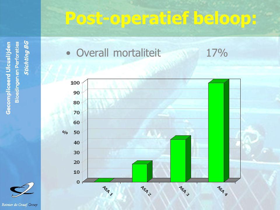 Reinier de Graaf Groep Gecompliceerd Ulcuslijden Bloedingen en Perforaties Stichting BG Post-operatief beloop: Overall mortaliteit 17%