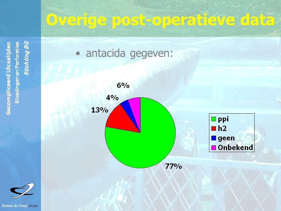 Reinier de Graaf Groep Gecompliceerd Ulcuslijden Bloedingen en Perforaties Stichting BG antacida gegeven: Overige post-operatieve data
