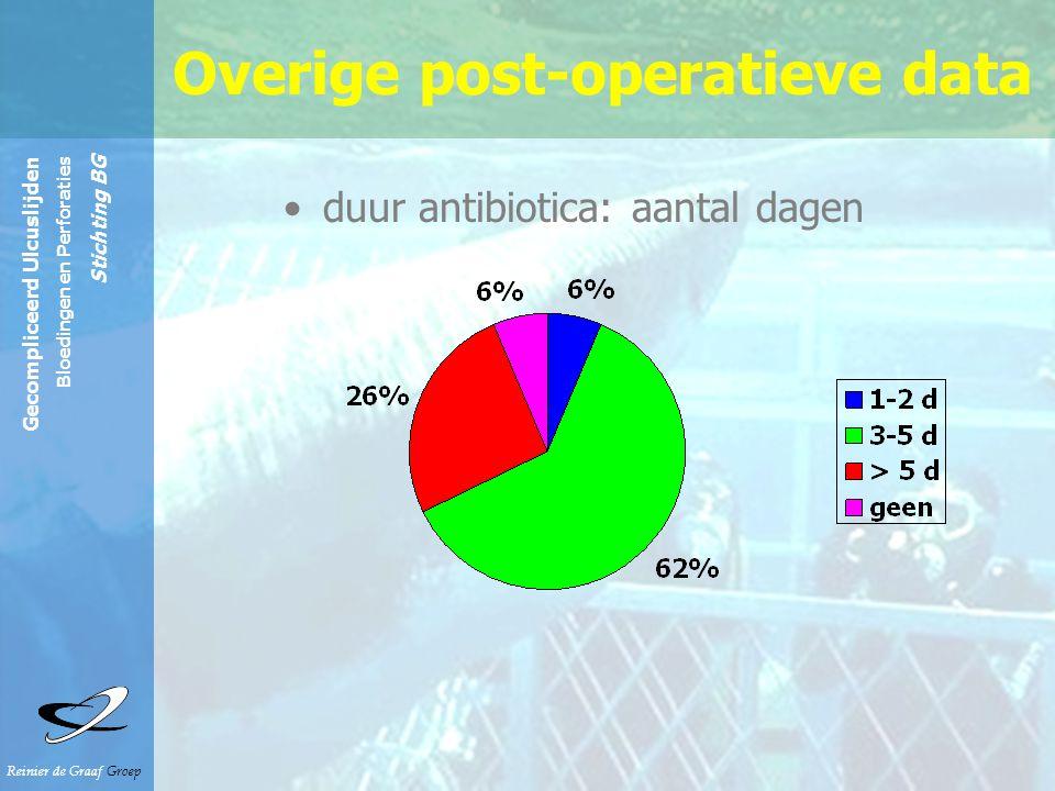 Reinier de Graaf Groep Gecompliceerd Ulcuslijden Bloedingen en Perforaties Stichting BG duur antibiotica: aantal dagen Overige post-operatieve data