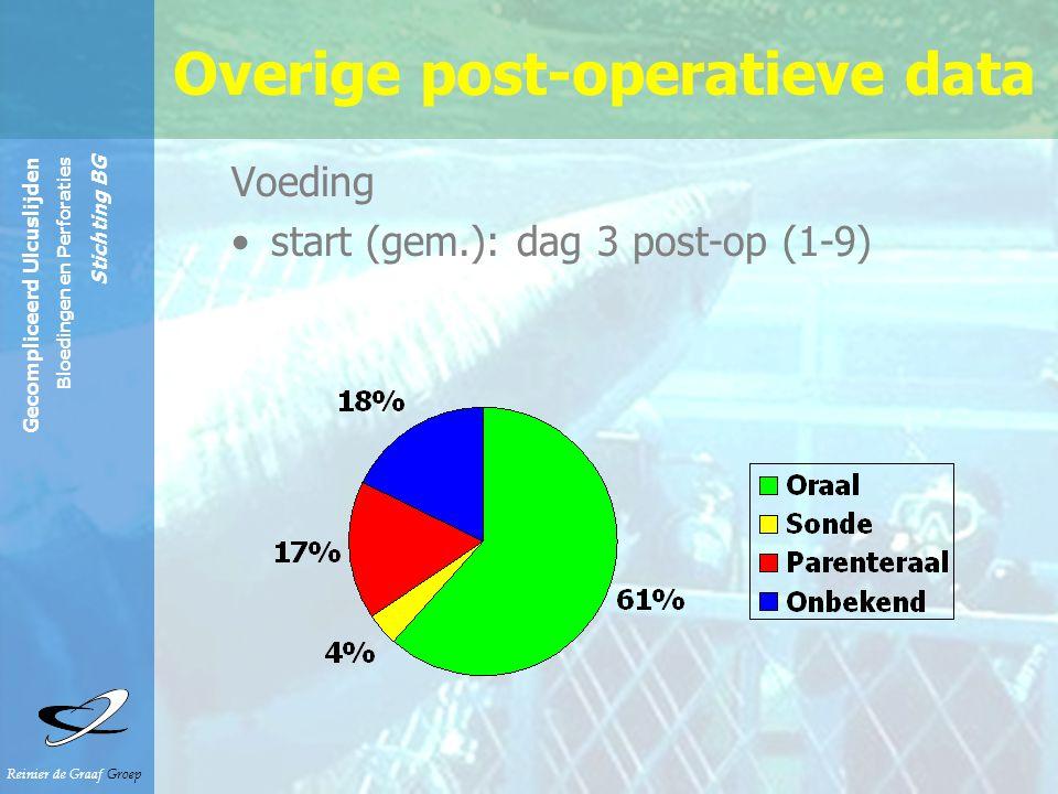 Reinier de Graaf Groep Gecompliceerd Ulcuslijden Bloedingen en Perforaties Stichting BG Overige post-operatieve data Voeding start (gem.): dag 3 post-