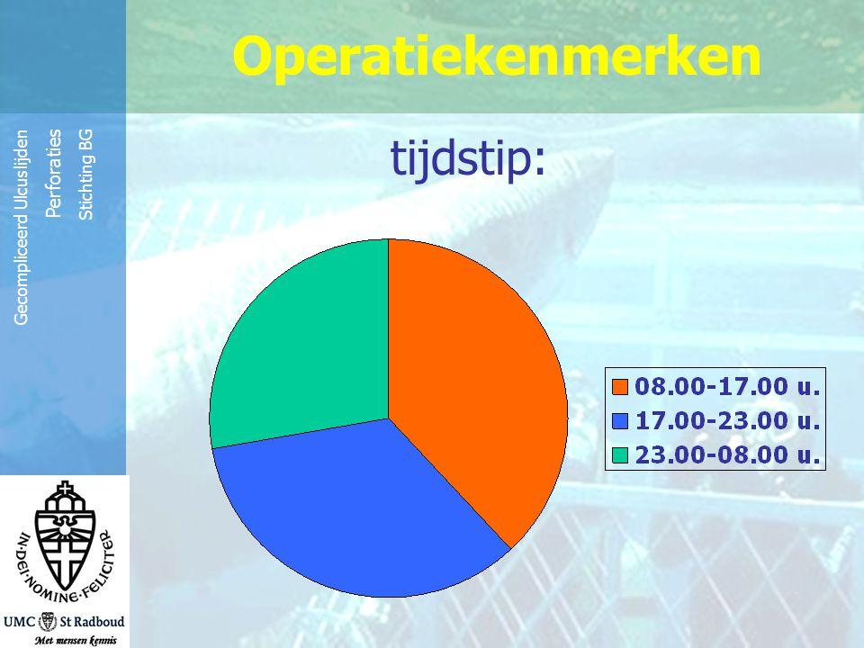 Reinier de Graaf Groep Gecompliceerd Ulcuslijden Perforaties Stichting BG Operatiekenmerken tijdstip: