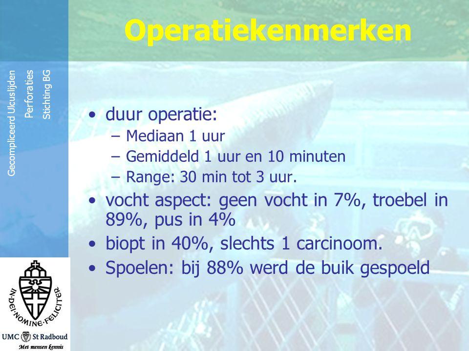 Reinier de Graaf Groep Gecompliceerd Ulcuslijden Perforaties Stichting BG duur operatie: –Mediaan 1 uur –Gemiddeld 1 uur en 10 minuten –Range: 30 min