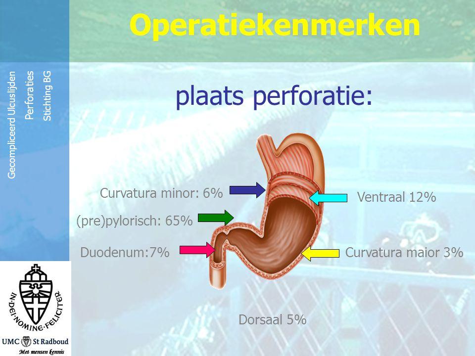 Reinier de Graaf Groep Gecompliceerd Ulcuslijden Perforaties Stichting BG Operatiekenmerken plaats perforatie: Curvatura maior 3%Duodenum:7% Curvatura