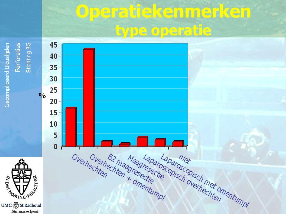 Reinier de Graaf Groep Gecompliceerd Ulcuslijden Perforaties Stichting BG Operatiekenmerken type operatie