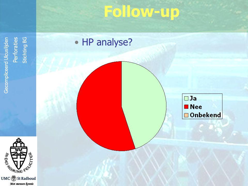 Reinier de Graaf Groep Gecompliceerd Ulcuslijden Perforaties Stichting BG Follow-up HP analyse?