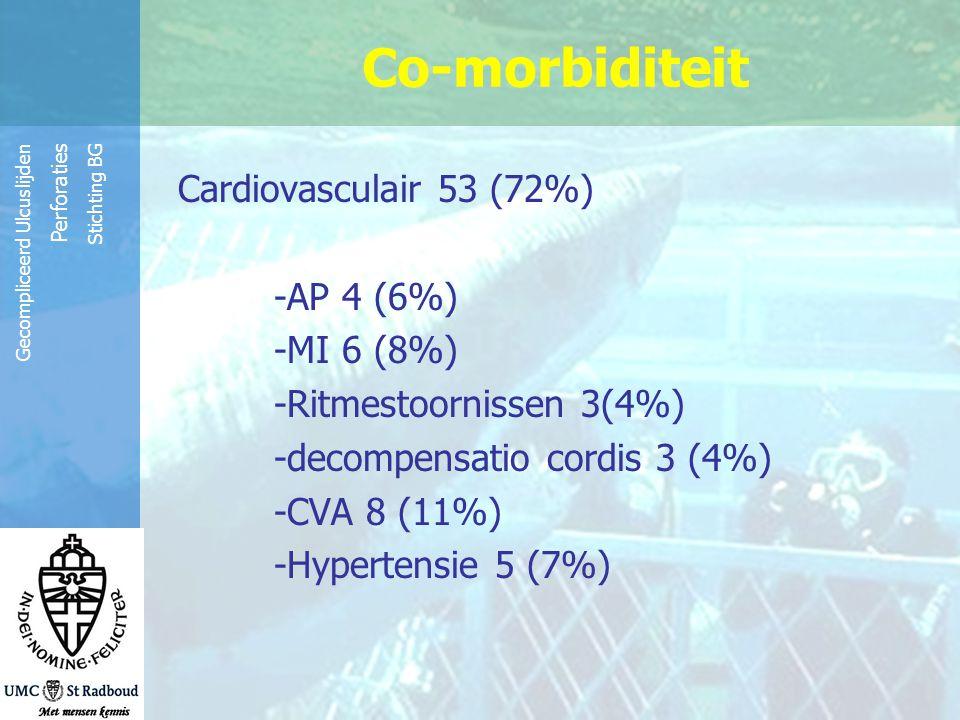 Reinier de Graaf Groep Gecompliceerd Ulcuslijden Perforaties Stichting BG Co-morbiditeit Cardiovasculair 53 (72%) -AP 4 (6%) -MI 6 (8%) -Ritmestoornis