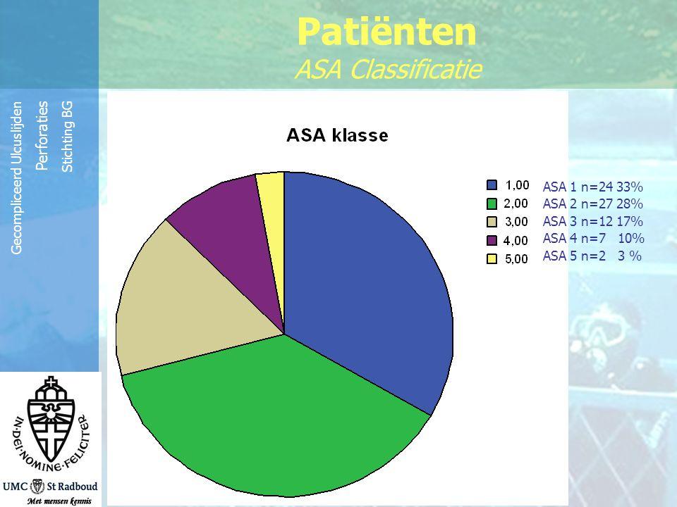 Reinier de Graaf Groep Gecompliceerd Ulcuslijden Perforaties Stichting BG Patiënten ASA Classificatie ASA 1 n=24 33% ASA 2 n=27 28% ASA 3 n=12 17% ASA
