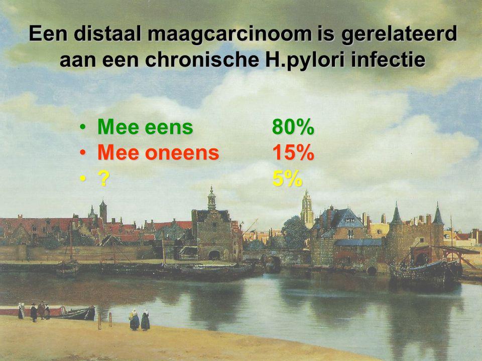 Een distaal maagcarcinoom is gerelateerd aan een chronische H.pylori infectie Mee eens 80%Mee eens 80% Mee oneens 15%Mee oneens 15% .