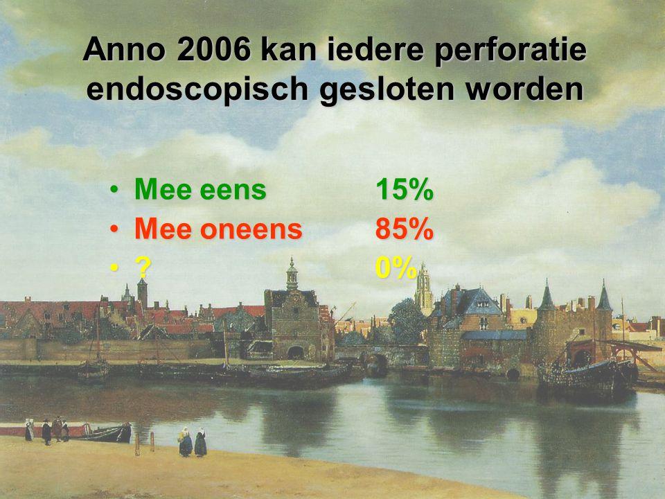 Anno 2006 kan iedere perforatie endoscopisch gesloten worden Mee eens 15%Mee eens 15% Mee oneens 85%Mee oneens 85% .