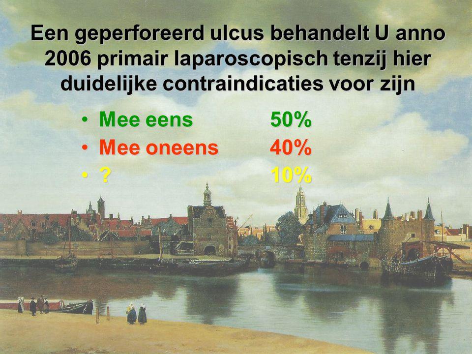 Een geperforeerd ulcus behandelt U anno 2006 primair laparoscopisch tenzij hier duidelijke contraindicaties voor zijn Mee eens 50%Mee eens 50% Mee oneens 40%Mee oneens 40% .