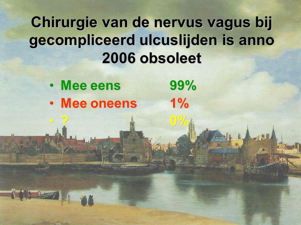 Chirurgie van de nervus vagus bij gecompliceerd ulcuslijden is anno 2006 obsoleet Mee eens 99%Mee eens 99% Mee oneens 1%Mee oneens 1% .