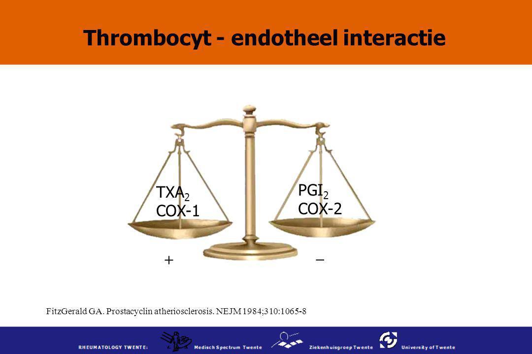 FitzGerald GA. Prostacyclin atheriosclerosis. NEJM 1984;310:1065-8 Thrombocyt - endotheel interactie TXA 2 COX-1 PGI 2 COX-2 + _