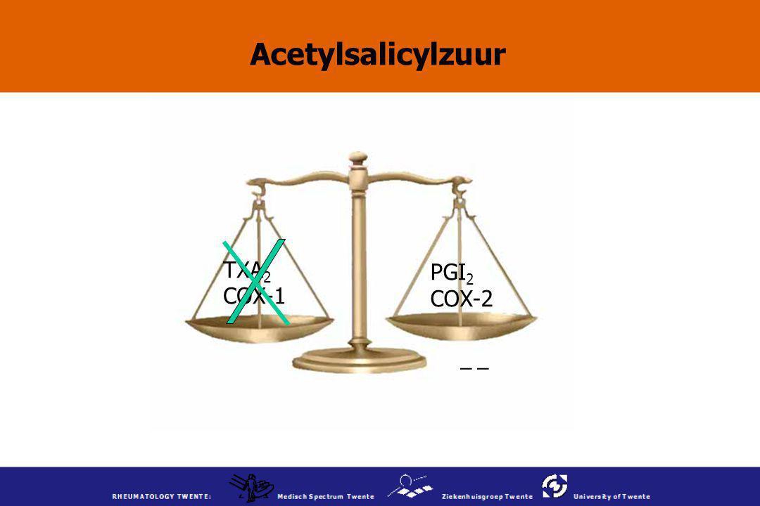 Acetylsalicylzuur TXA 2 COX-1 PGI 2 COX-2 _