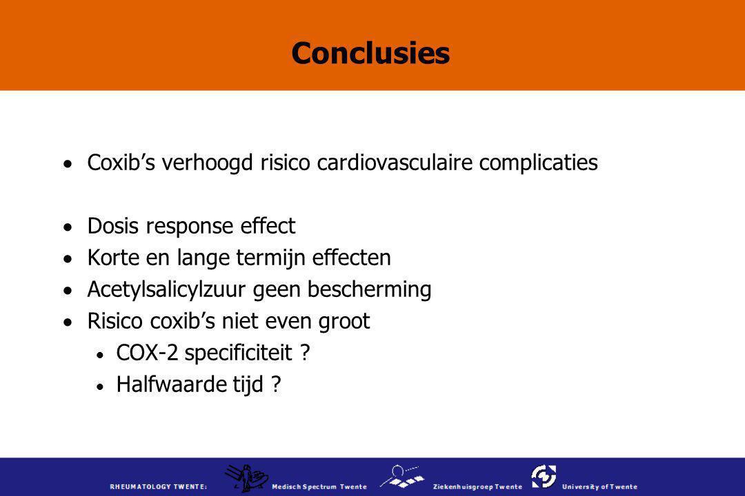 Conclusies  Coxib's verhoogd risico cardiovasculaire complicaties  Dosis response effect  Korte en lange termijn effecten  Acetylsalicylzuur geen
