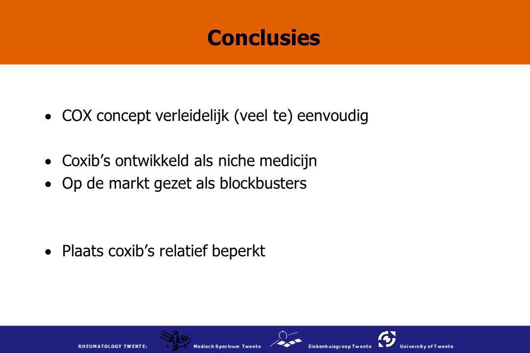 Conclusies  COX concept verleidelijk (veel te) eenvoudig  Coxib's ontwikkeld als niche medicijn  Op de markt gezet als blockbusters  Plaats coxib'