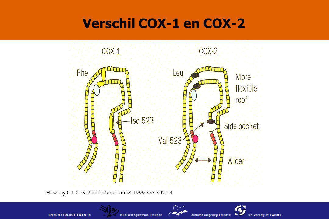 Hawkey CJ. Cox-2 inhibitors. Lancet 1999;353:307-14 Verschil COX-1 en COX-2