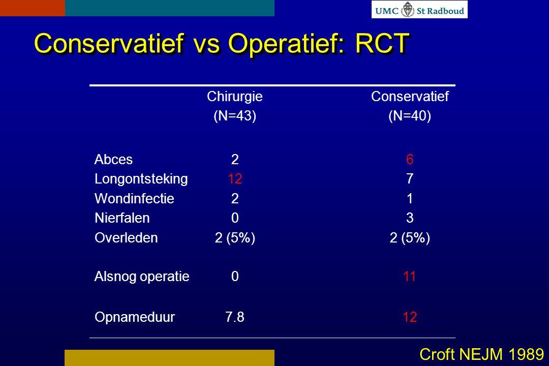 Conservatief vs Operatief: RCT Croft NEJM 1989 Chirurgie (N=43) Conservatief (N=40) Abces Longontsteking Wondinfectie Nierfalen Overleden Alsnog operatie 2 12 2 0 2 (5%) 0 6 7 1 3 2 (5%) 11 Opnameduur7.812