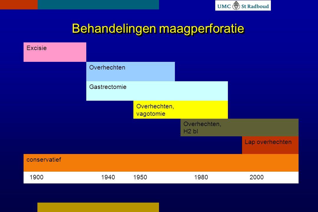 Conservatief vs Operatief, retrospectief N=35 (12% van alle PU perforaties)N=35 (12% van alle PU perforaties) Vrij lucht +, afgedekte perforatie op XVrij lucht +, afgedekte perforatie op X Intra abdominaal abces : 1Intra abdominaal abces : 1 Reperforatie: 0Reperforatie: 0 Mortaliteit: 3% (vs 6% voor de geopereerden)Mortaliteit: 3% (vs 6% voor de geopereerden) Conservatief vs Operatief, retrospectief N=35 (12% van alle PU perforaties)N=35 (12% van alle PU perforaties) Vrij lucht +, afgedekte perforatie op XVrij lucht +, afgedekte perforatie op X Intra abdominaal abces : 1Intra abdominaal abces : 1 Reperforatie: 0Reperforatie: 0 Mortaliteit: 3% (vs 6% voor de geopereerden)Mortaliteit: 3% (vs 6% voor de geopereerden) Berne Arch Surg 1989