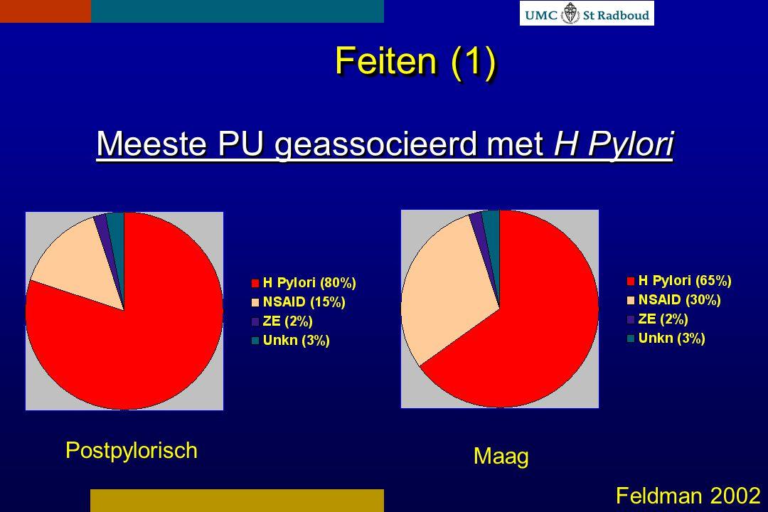 Feiten (1) Feiten (1) Meeste PU geassocieerd met H Pylori Feiten (1) Feiten (1) Meeste PU geassocieerd met H Pylori Postpylorisch Maag Feldman 2002