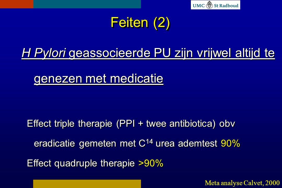 Feiten (2) Feiten (2) H Pylori geassocieerde PU zijn vrijwel altijd te genezen met medicatie Effect triple therapie (PPI + twee antibiotica) obv eradicatie gemeten met C 14 urea ademtest 90% Effect quadruple therapie >90% Feiten (2) Feiten (2) H Pylori geassocieerde PU zijn vrijwel altijd te genezen met medicatie Effect triple therapie (PPI + twee antibiotica) obv eradicatie gemeten met C 14 urea ademtest 90% Effect quadruple therapie >90% Meta analyse Calvet, 2000