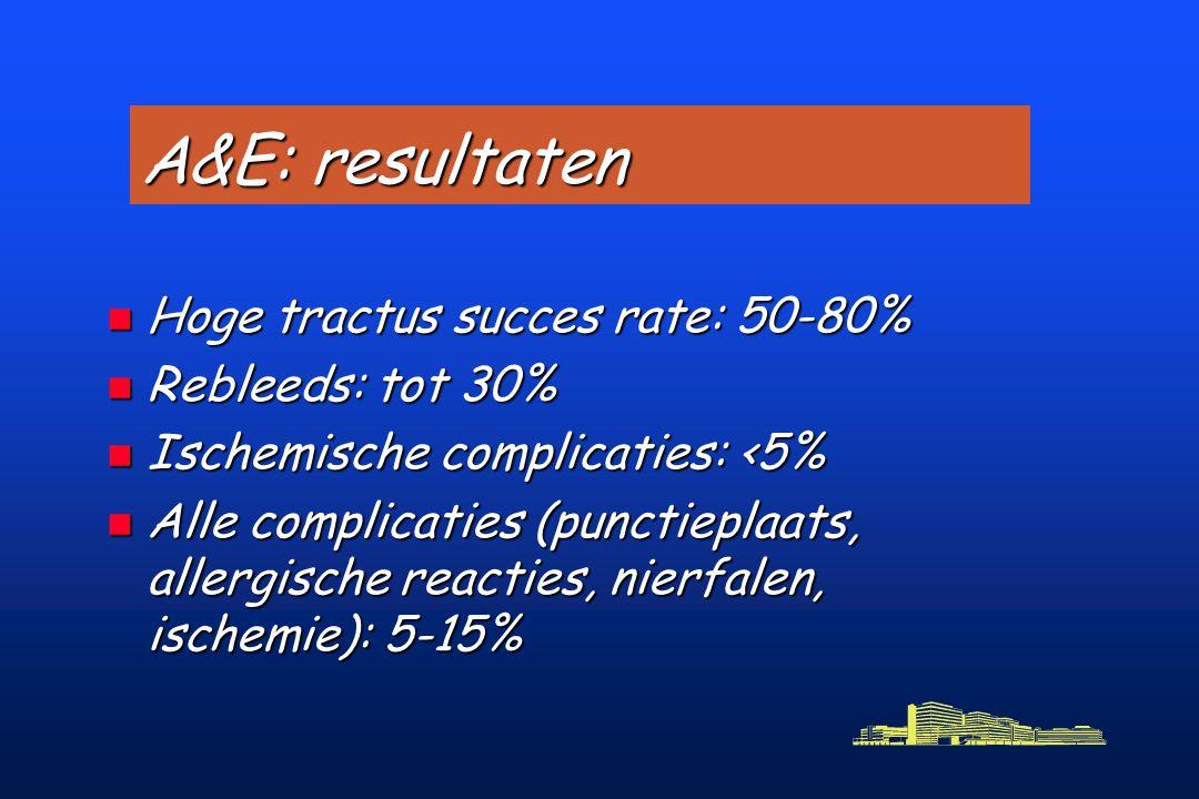 A&E: resultaten n Hoge tractus succes rate: 50-80% n Rebleeds: tot 30% n Ischemische complicaties: <5% n Alle complicaties (punctieplaats, allergische reacties, nierfalen, ischemie): 5-15%