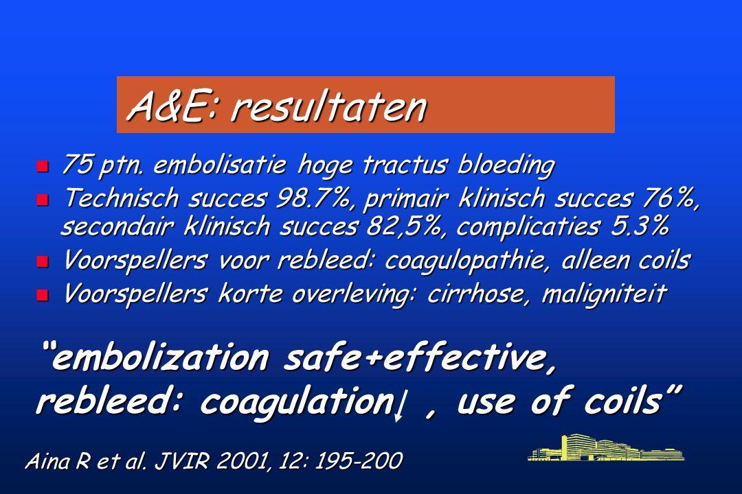 A&E: resultaten n 75 ptn.